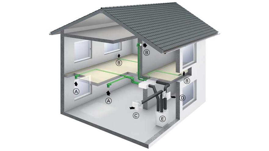 System wentylacji mieszkań z odzyskiem ciepła